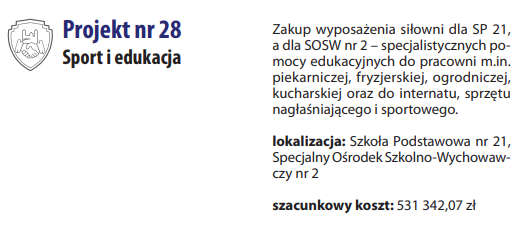projekt 28